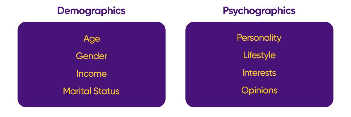 Demographics-and-Psychographics