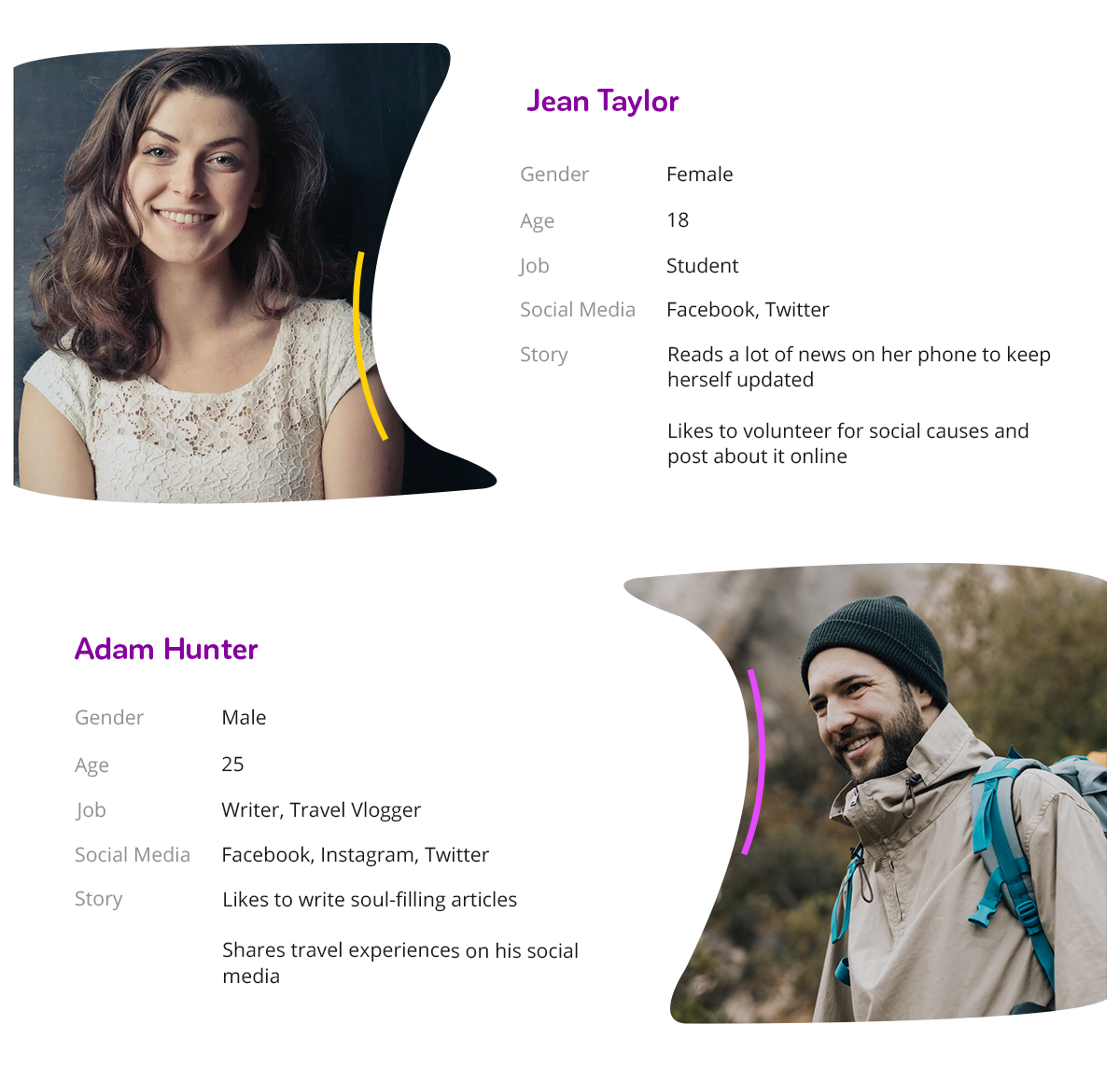 Frother-User-Personas