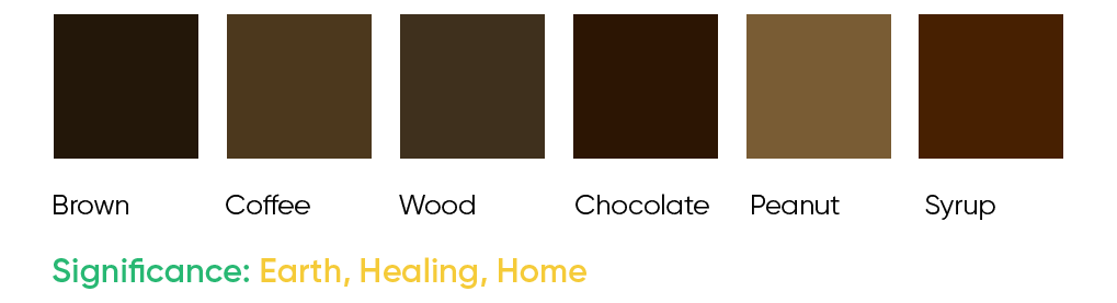 Brown-Color-Significance