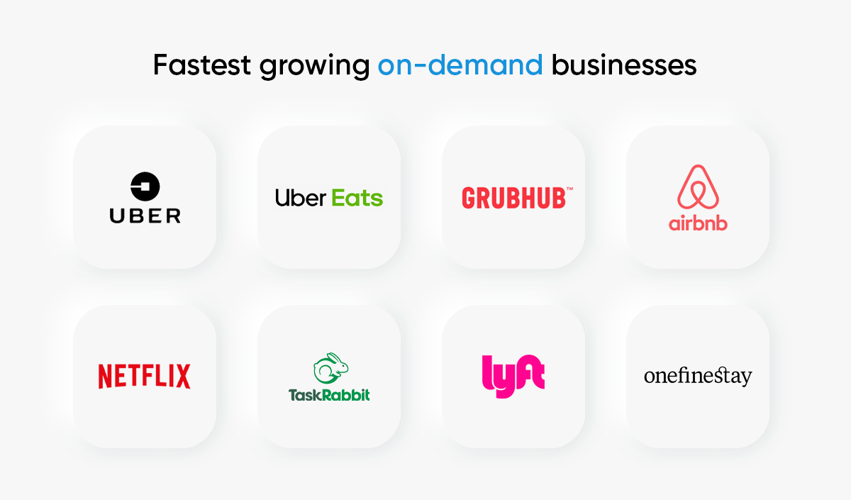 Fastest-Growing-On-Demand-Businesses